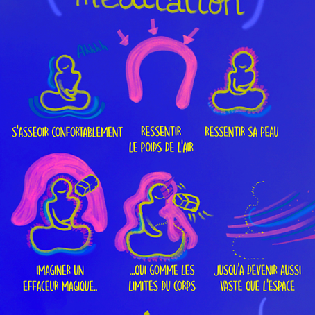 """Méditation illustrée """"goûter à l'unité"""""""