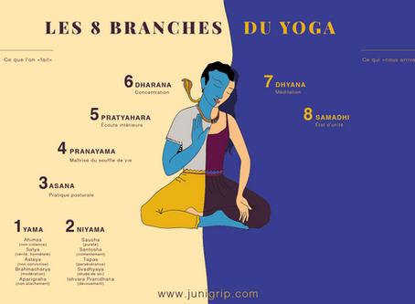 Le chemin du Yoga en 8 apprentissages