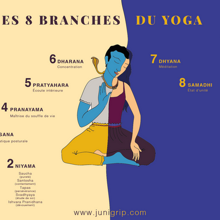 Le chemin du Yoga en 8 apprentissages