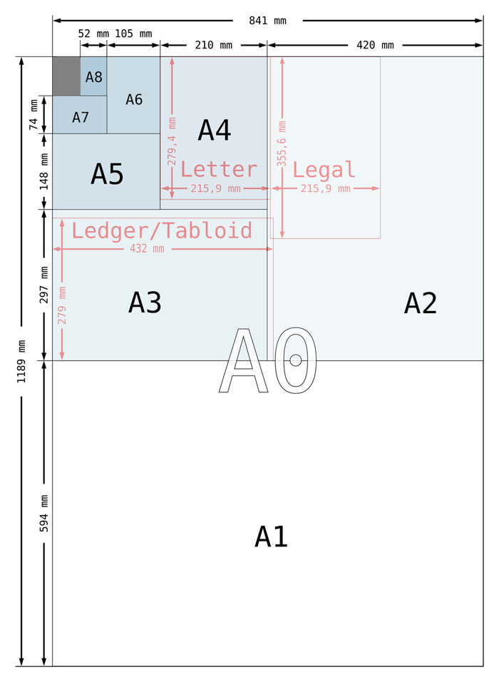 Форматы бумажного листа для печати в типографии Digital Press