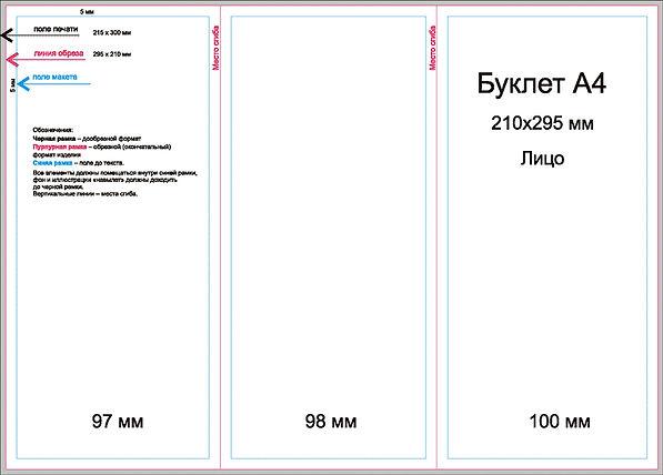 требования к макету евробуклета для передачи её в типографию, вылеты и отступы