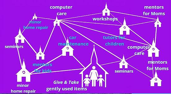 church network screenshot.JPG