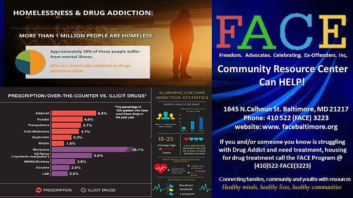 Face Inc. Homelessness and Drug Abuse 2021.jpg