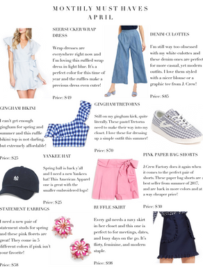 Monthly Must Haves: April
