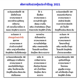 การจัดฮวงจุ้ยประจำปีฉลู 2021