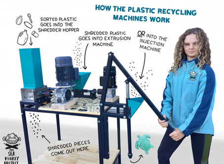 How the Plastic Recycling Machines Work