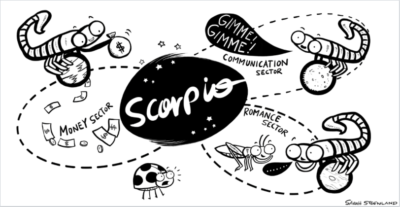Scorpio Horoscope Cartoon