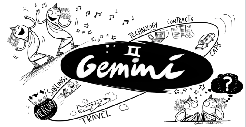Gemini Horoscope Cartoon