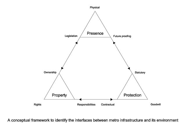 Figure 1 The Conceptual Framework.jpg