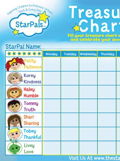 Treasure Chart
