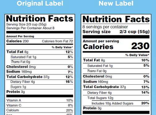Nutrition Label Reform - Delayed!