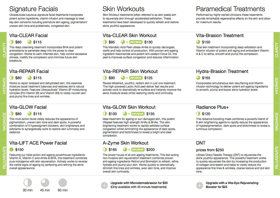 Treatments Menu, Skin Treatments, Professional Treatments