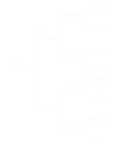 P 113 pedigree.png