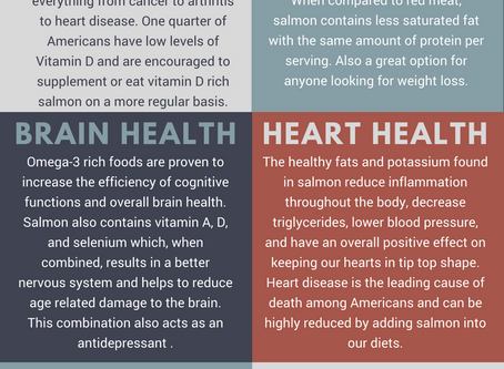 7 Reasons to Eat More Salmon