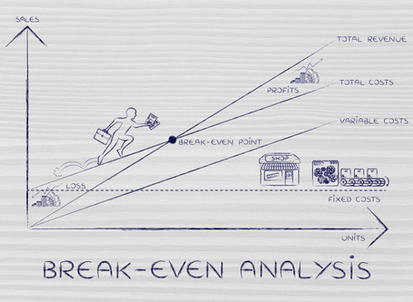 Breakeven Analysis: What Is It & Why It's Important.