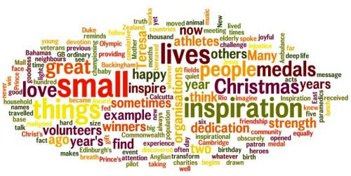 A wordle of the Queens Christmas Message 2016
