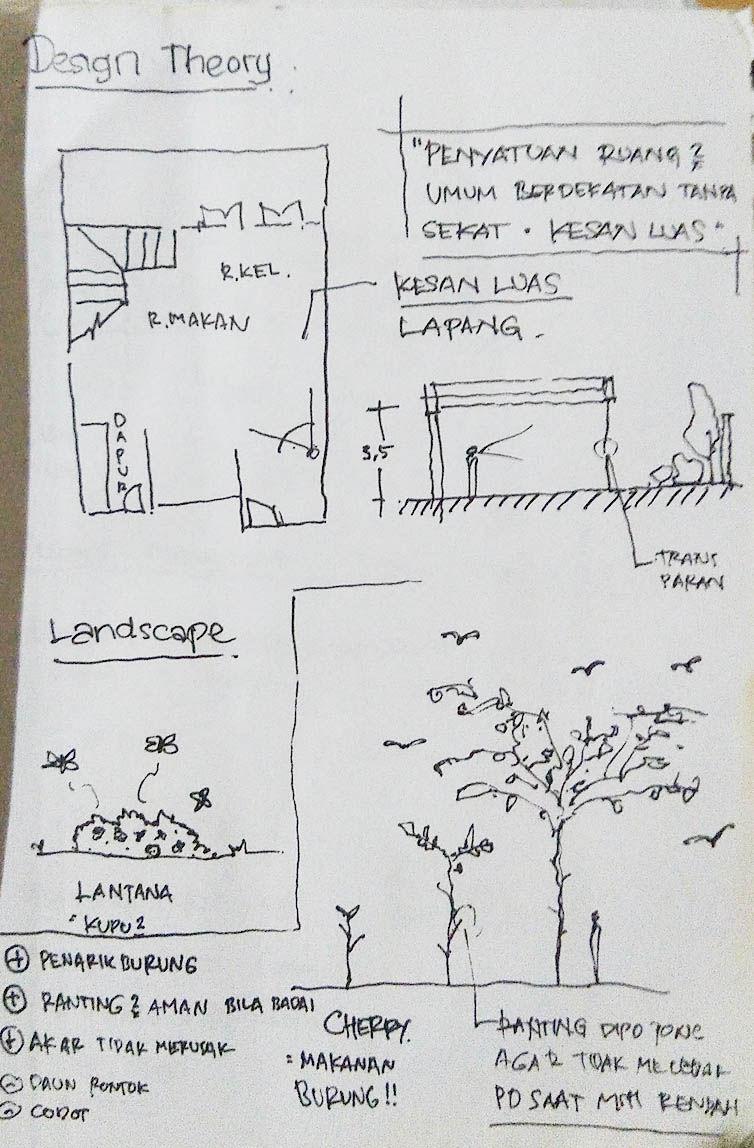Arsitek Bangun Rumah