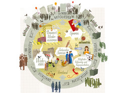 ALTOBA Geschäftsbericht Illustration