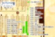 サークルマップ.png