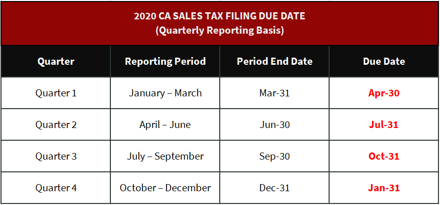 2020 CA Sales Tax Filing Due Date