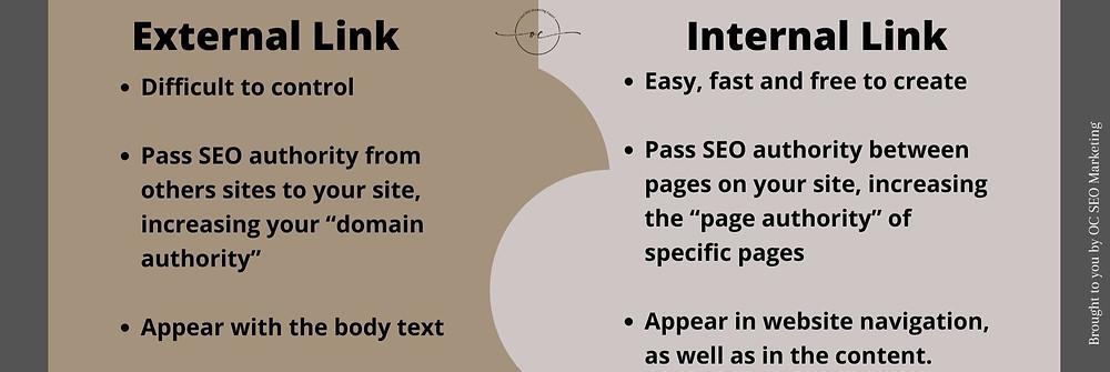 externallink-internallink