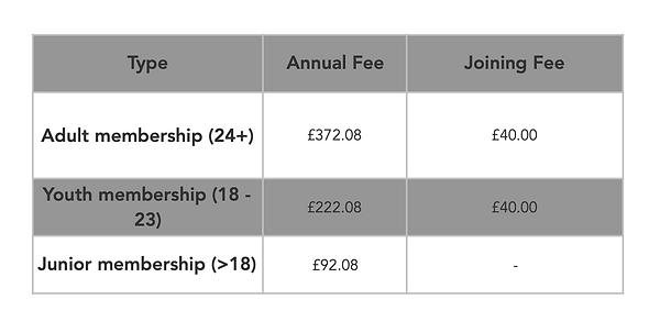Membership 2021-22.png