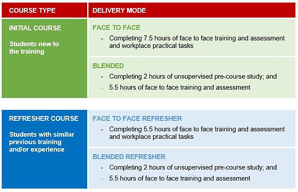 First Aid Course times WS.jpg