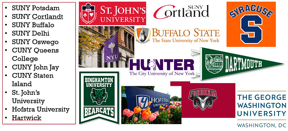 List of colleges and banners of colleges where MACS students have been accepted