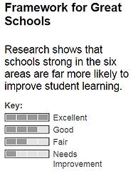 School Rating 2.PNG