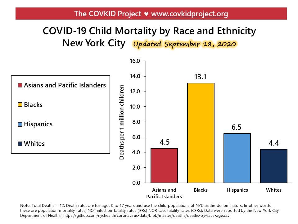 COVKID NYC Mortality 2020-0918.jpg