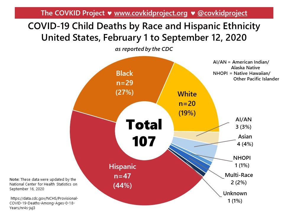 COVKID USA RE Deaths 2020-0916.jpg