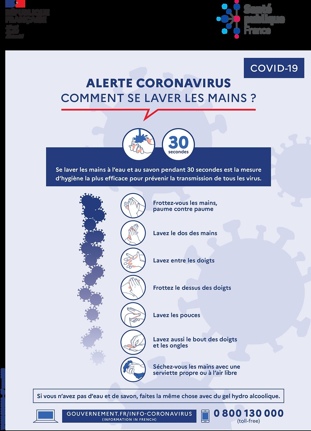 Comment se laver les mains pour éviter la transmission du virus Covid19