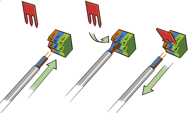 4Evac-Loopdrive-Wago push terminals