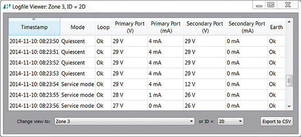 4evac-SNIFFER is a comprehensive Graphical User Interface (GUI)- Log-file window