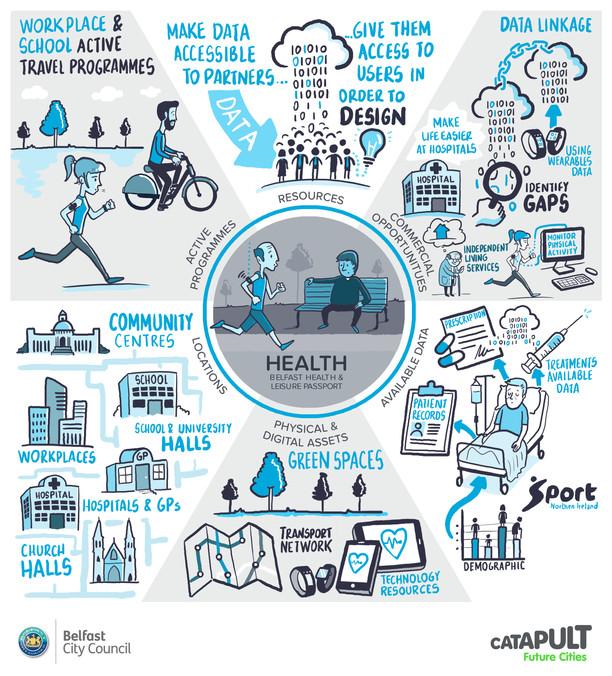 Workshop visual notes_Health.jpg