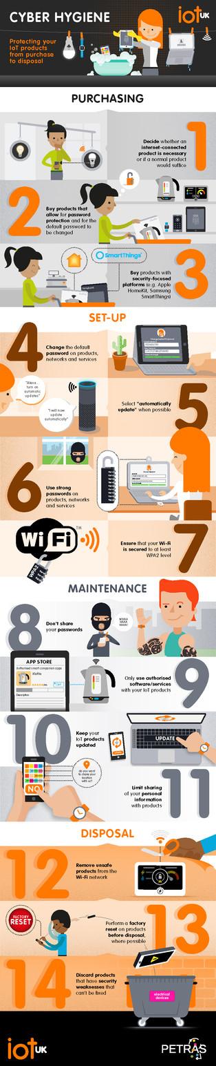 Cyber-Hygiene-Infographic.jpg
