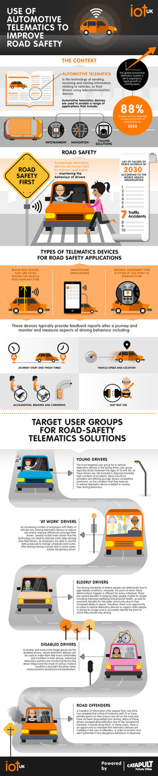 IoTUK Telematics Infographic.jpg