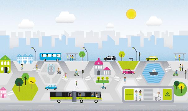 Enabling Cities in Brazil