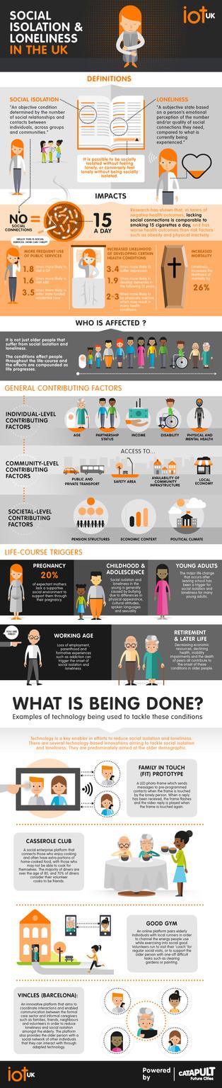 IoTUK Social Isolation Infographic.jpg