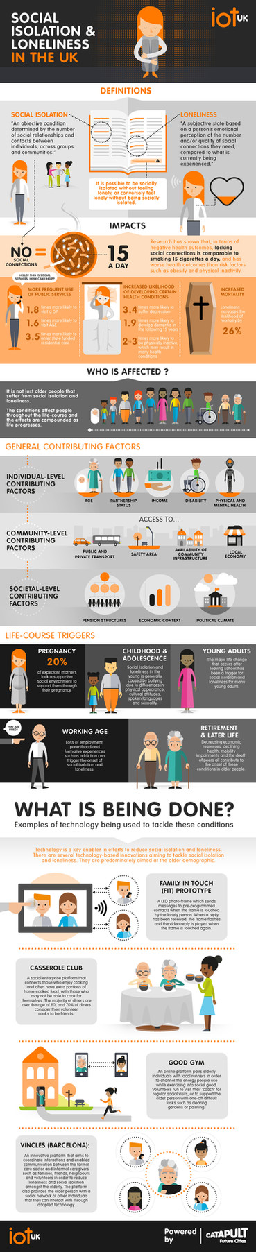 IoTUK Social Isolation Infographic.jpg