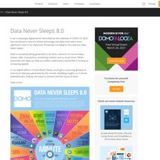 DOMO - Data Never Sleeps 8.0