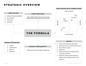 The Formula | Brand Guidelines.jpg