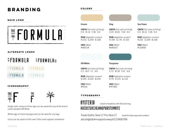 The Formula   Brand Guidelines2.jpg