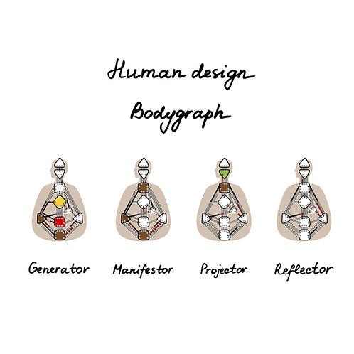 Human Design | 3 Pack