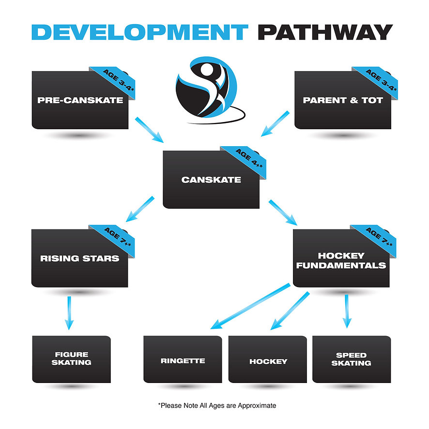 development-pathway.jpg