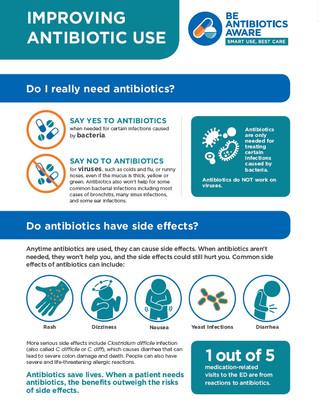 Get Smart about Antibiotics Week