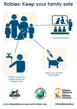 World Rabies Day is September 28
