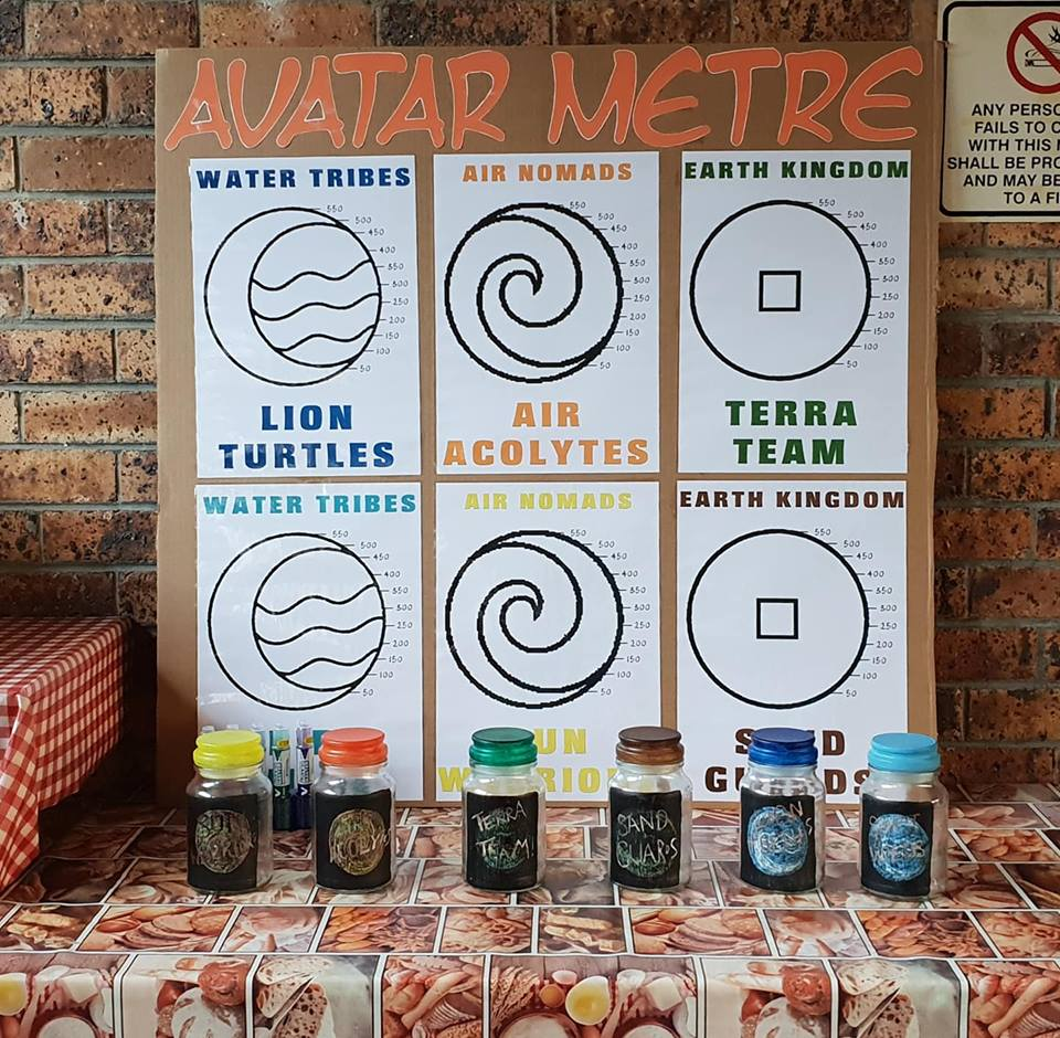 The points for each team were listed on the Avatar Metre
