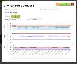 Env Sensor 1.png