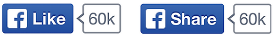 Facebook Like and Share Buttons